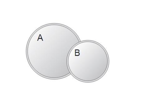 Round Range – A